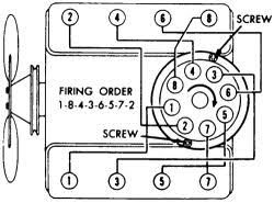 spark plug wiring diagram 1974 pontiac spark discover your chevy 350 hei spark plug wiring diagram nodasystech