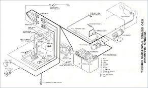 wiring diagram for case 580 super k wiring diagram fascinating wiring diagram for case 580 super k wiring diagram user wiring diagram for case 580 super k