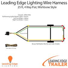 4 pin trailer wiring diagram flat sensecurity org 4 pin trailer wire diagram 4 pin trailer wiring diagram flat 1