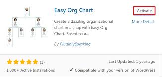 How To Create Company Chart Organization In Wordpress
