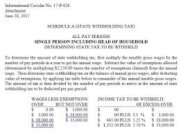 New Federal Withholding Chart State Of Kansas Income Tax Payroll