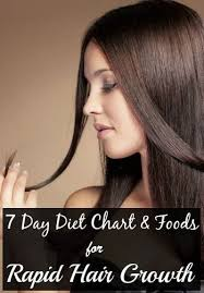 Diet Chart For Hair Regrowth 7 Day Diet Chart Foods To Eat For Rapid Hair Growth Hair