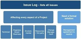1 Project Charter Change Control Log Template – Bbfinancials.info