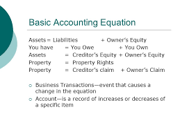 3 basic accounting equation assets liabilities
