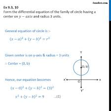ex 9 3 10 family of circle having center on y axis ex