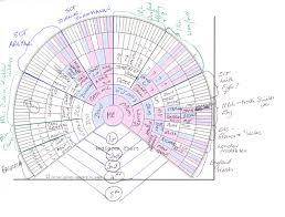 X Dna Fan Chart May 2014 Family History Across The Seas