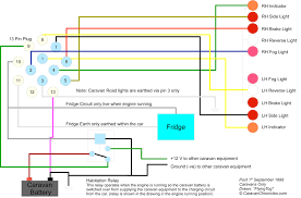 7 way trailer rv plug diagram ajs truck center european showy wiring a towed vehicle at Wiring Rv To Tow Car