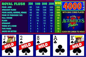 Free Video Poker Strategy Charts Video Poker Basics And An Easy Jacks Or Better Strategy