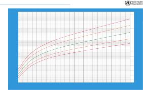 Cht Wfa Boys P 0 2 Who Growth Chart Boys Adoption Pdf