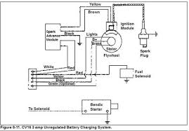 kohler cv16s wiring diagram images this post was edited by justalurker on thu jul 18 13 at 0 52