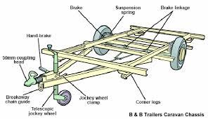 solar panel wiring diagram uk on solar images free download Solar Panel Wiring Diagram Schematic solar panel wiring diagram uk 17 solar panel wiring diagram schematic mppt deer feeder wiring solar panel wiring diagram schematic mppt