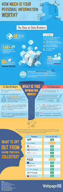 Data Broker What Are Data Brokers And What Is Your Data Worth Infographic