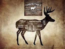 Deer Meat Chart 5 Reasons To Butcher Your Own Deer This Season Realtree Camo
