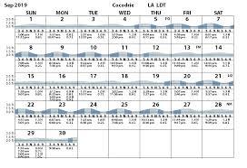 Cocodrie Tide Chart Tide Chart Apps