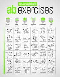 No Equipment Ab Exercises Chart Joel Baraily Jfansb On Pinterest