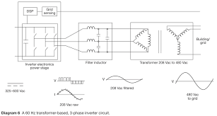 how inverters work page 3 of 8 solarpro magazine 480 volt transformer wiring diagram at 3 Phase Isolation Transformer Wiring Diagram