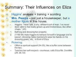 pyg on act ii act iii part i eliza s education purposes 18 summary