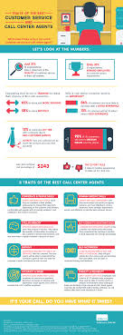Good Work Traits Traits Of The Best Call Center Agents Adecco