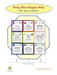 feng shui tips office. Feng Shui Tips Office Desk Best Ideas