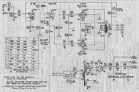 fisher stereo wiring diagram 270 tube diy asylum photobucket painless harness wiring