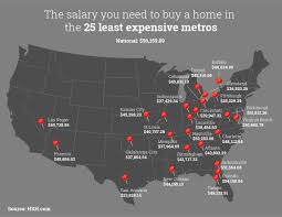 Florida Salary Calculator After Taxes The Salary You Must Earn To Buy A Home In The 50 Largest Metros