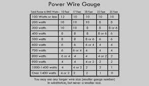 Speaker Wire Length Chart Does The Quality Of The Speaker Wire Matter Quora