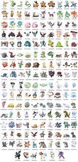Pokemon Alola Island Challenges Names (Page 1) - Line.17QQ.com