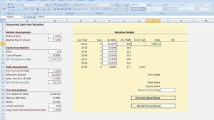 Dicounted Cashflow Discounted Cash Flow Part 1 Of 2 Valuation Youtube