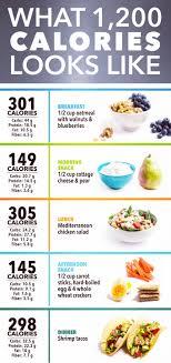 Fiber Diet Chart Provide Perfect Diet Chart Diet Plan Guidance
