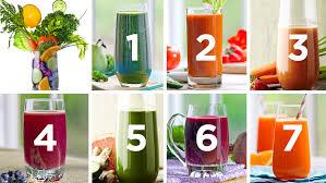 t 7 day juice plan