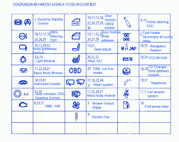 fuse box vw polo 2011 wiring diagrams value fuse box vw polo 2011 wiring diagram sample fuse box vw polo 2011