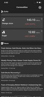 Commodities Prices Realtime On The App Store