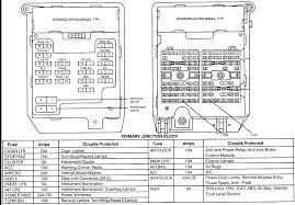 similiar 96 ford taurus fuse box diagram keywords fuse 93 ford taurus fuse box diagram 2001 ford taurus fuse box diagram