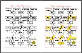 Maze Radicals Multiplying Radicals All Models In One
