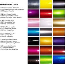 Green Car Paint Chart