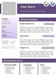 Libreoffice Resume Template Adorable Resume Template Libreoffice Beautiful Fresh Resume Template