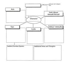 images about descriptive essays on pinterest   anchor charts    descriptive essay graphic organizer college   graphic organizers and learning strategies