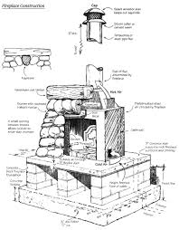 how to build outdoor fireplace chimney designs