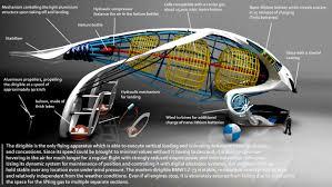 Futuristic Concepts Futuristic Airship Lz 73 Concept By Denislav Videnov Tuvie