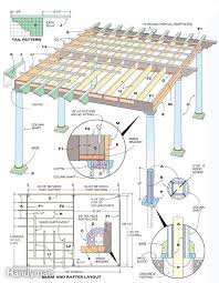 how to build a pergola the family handyman figure a pergola details