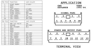 2001 explorer sport trac stereo wiring diagram 2001 download 2001 ford explorer sport radio wiring diagram at 2001 Ford Explorer Sport Trac Radio Wiring