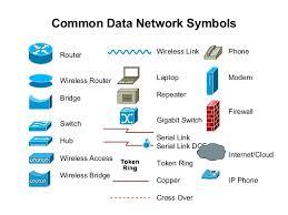 Network Devices Network Symbols Vijayababuj