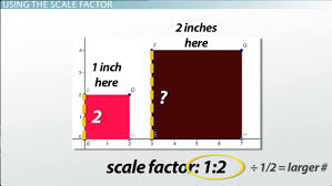 Design Factor Formula What Is A Scale Factor Definition Formula Examples