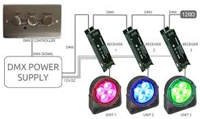 how does dmx work? xled lighting professional led lighting dmx controller wiring diagram Dmx Control Wiring Diagram #19