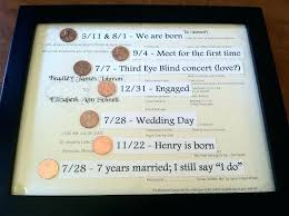 one year anniversary presents marriage gift ideas for husband wedding first gifts him stupendous by first wedding anniversary gifts for