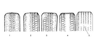Tire Wear Patterns Impressive Tire Wear Patterns Can Cause Steering Problems What To Look For