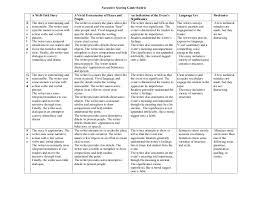 best PARCC images on Pinterest   Argumentative writing     Teacher Lingo