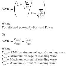 The Abcs Of Swr Vswr Reflected Power And Return Loss