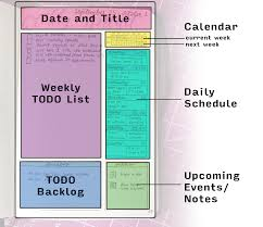 Daily To Do List Examples
