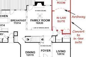 HOME WITH MOTHER IN LAW SUITE  COLUMBIA SC REAL ESTATELaw Suites